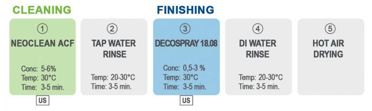 decospray18-08-copie1-768x230