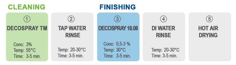decospray18-08-copie2-768x212
